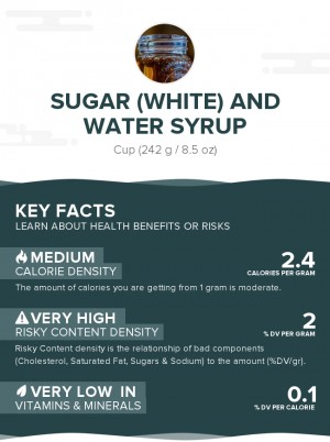 Sugar (white) and water syrup