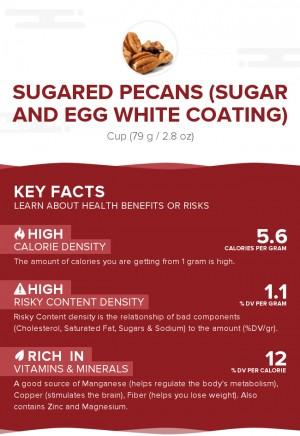Sugared pecans (sugar and egg white coating)