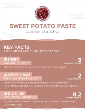 Sweet potato paste