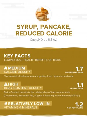 Syrup, pancake, reduced calorie