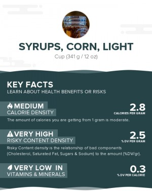 Syrups, corn, light