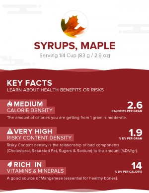 Syrups, maple