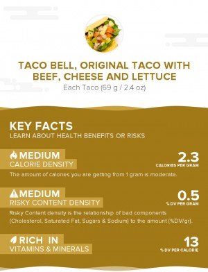 TACO BELL, Original Taco with beef, cheese and lettuce