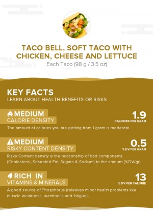 TACO BELL, Soft Taco with chicken, cheese and lettuce