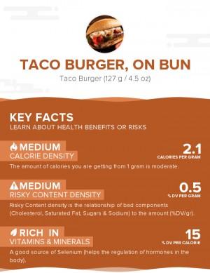 Taco burger, on bun