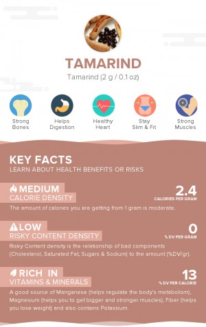 Tamarind, raw