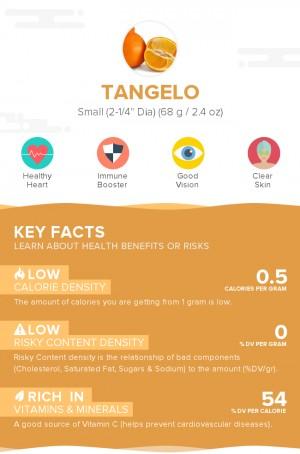 Tangelo, raw