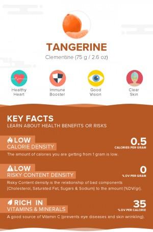 Tangerine, raw
