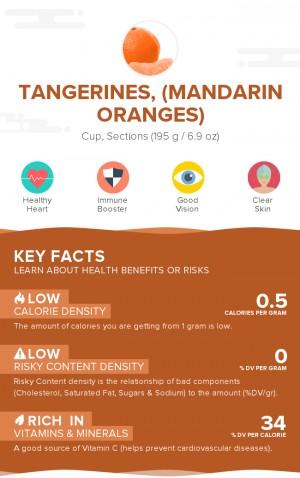 Tangerines, (mandarin oranges), raw
