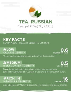 Tea, Russian