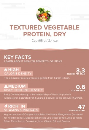 Textured vegetable protein, dry
