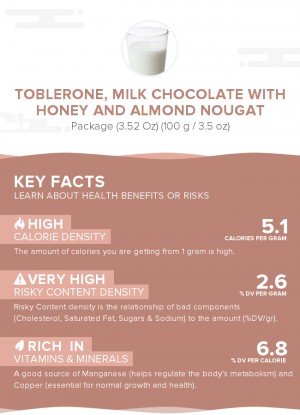 Toblerone, milk chocolate with honey and almond nougat