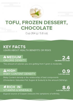 Tofu, frozen dessert, chocolate