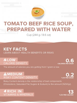 Tomato beef rice soup, prepared with water