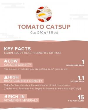 Tomato catsup