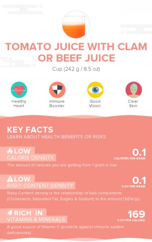 Tomato juice with clam or beef juice