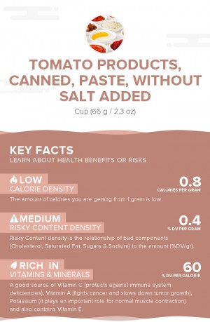 Tomato products, canned, paste, without salt added