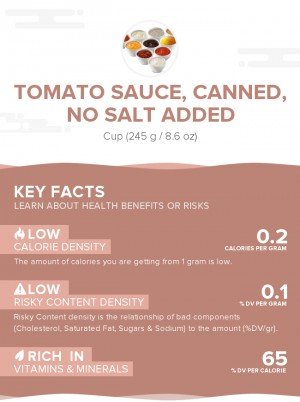 Tomato sauce, canned, no salt added