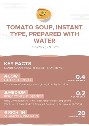 Tomato soup, instant type, prepared with water