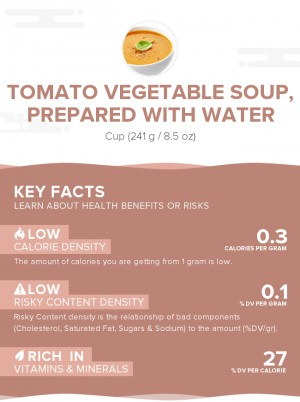 Tomato vegetable soup, prepared with water