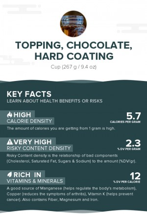Topping, chocolate, hard coating