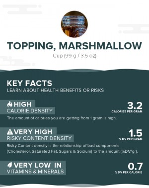 Topping, marshmallow