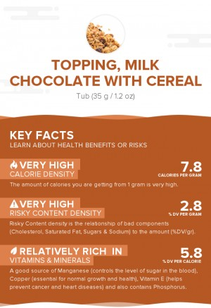Topping, milk chocolate with cereal
