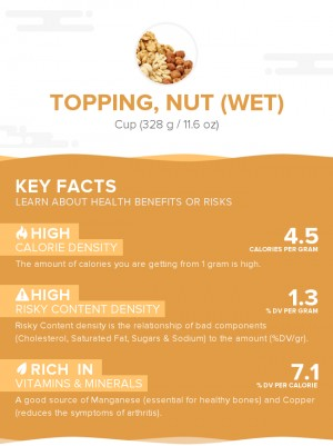 Topping, nut (wet)