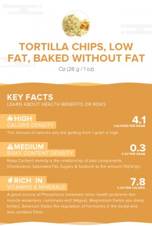 Tortilla chips, low fat, baked without fat