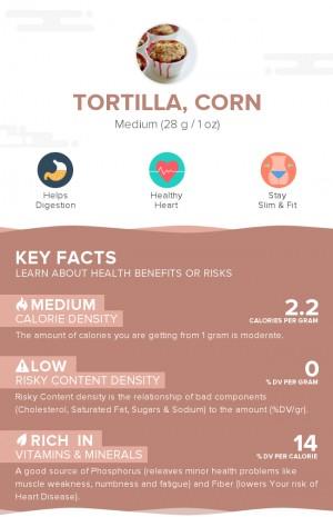 Tortilla, corn