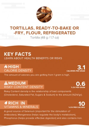 Tortillas, ready-to-bake or -fry, flour, refrigerated