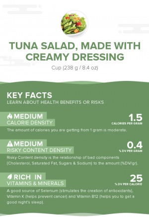 Tuna salad, made with creamy dressing
