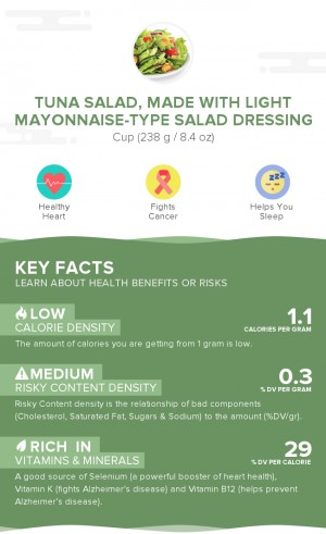 Tuna salad, made with light mayonnaise-type salad dressing
