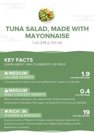 Tuna salad, made with mayonnaise