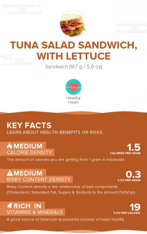 Tuna salad sandwich, with lettuce