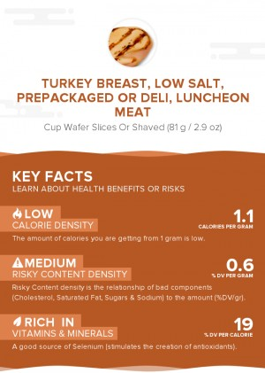 Turkey breast, low salt, prepackaged or deli, luncheon meat
