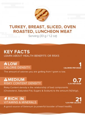 Turkey, Breast, Sliced, Oven Roasted, Luncheon Meat