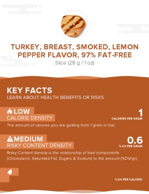 Turkey, breast, smoked, lemon pepper flavor, 97% fat-free