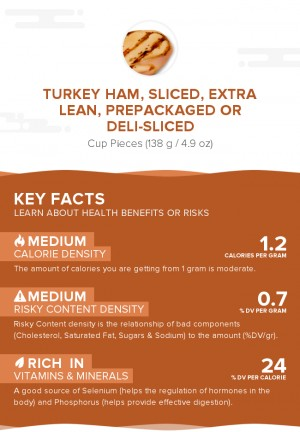 Turkey ham, sliced, extra lean, prepackaged or deli-sliced