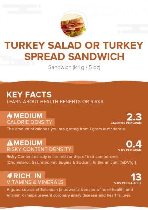 Turkey salad or turkey spread sandwich