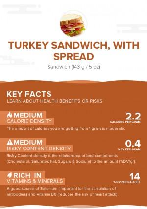 Turkey sandwich, with spread