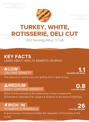 Turkey, white, rotisserie, deli cut