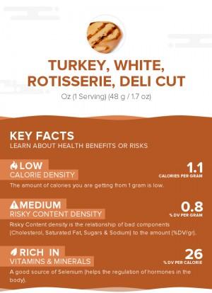 Turkey, white, rotisserie, deli cut