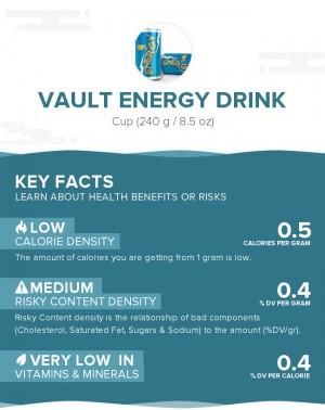 Vault Energy Drink