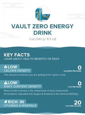 Vault Zero Energy Drink
