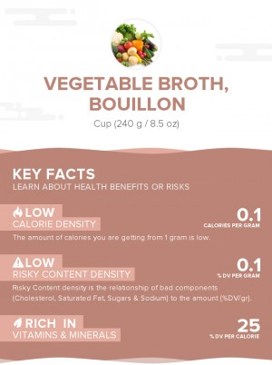 Vegetable broth, bouillon