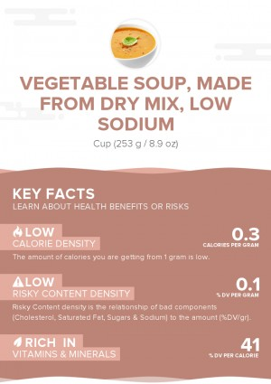 Vegetable soup, made from dry mix, low sodium