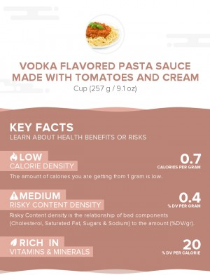 Vodka flavored pasta sauce made with tomatoes and cream