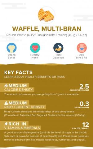 Waffle, multi-bran