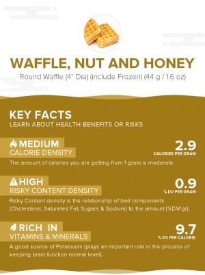 Waffle, nut and honey